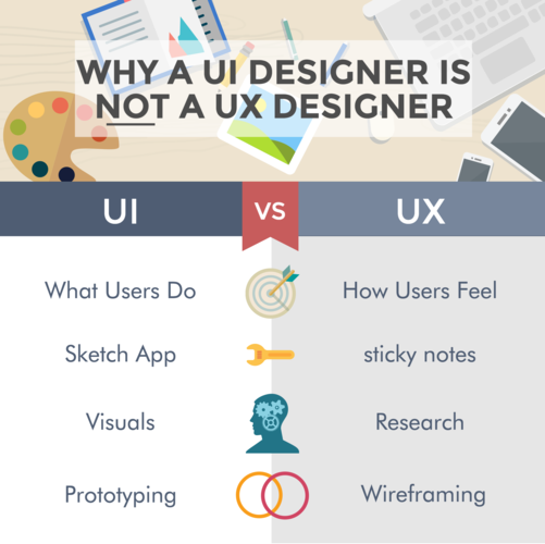 Why A Ui Designer Is Not A Ux Designer Course Report