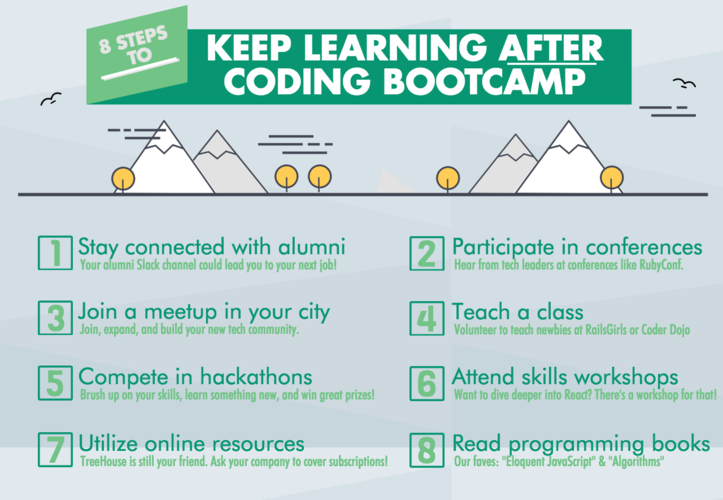 8-steps-learning-after-coding-bootcamp-infographic