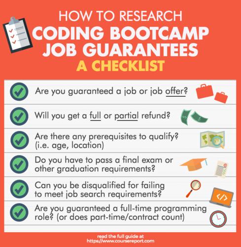 guide-to-coding-bootcamp-job-guarantees