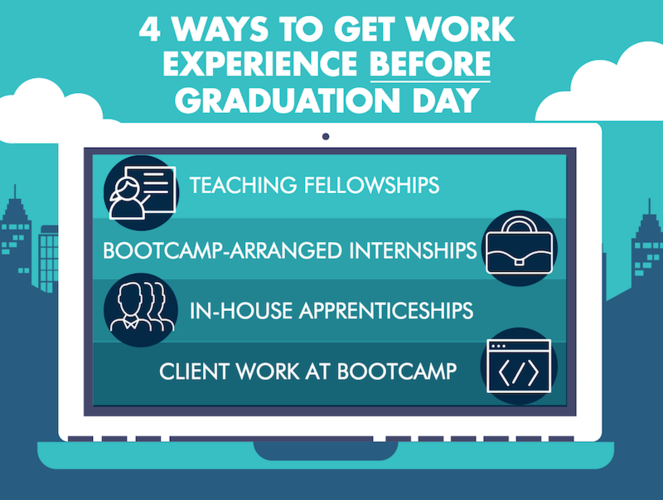 tips-to-get-work-experience-before-graduating-coding-bootcamp