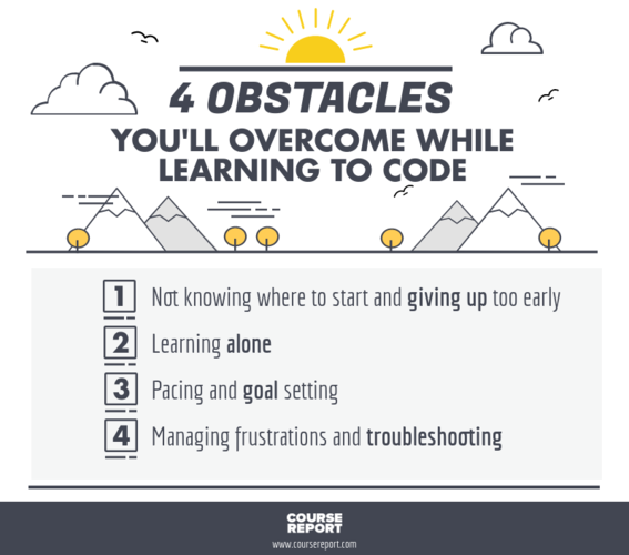 4-obstacles-when-learning-code-flatiron-school