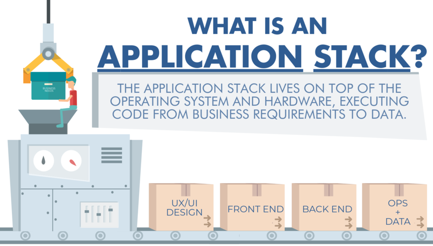 web-application-stack-infographic