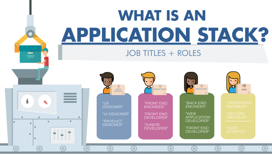 web-application-stack-jobs-infographic