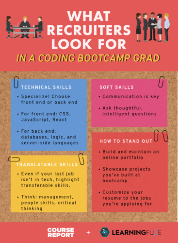 what-recruiters-look-for-in-bootcamp-grads