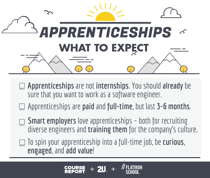 Reasons to do apprenticeship program infographic