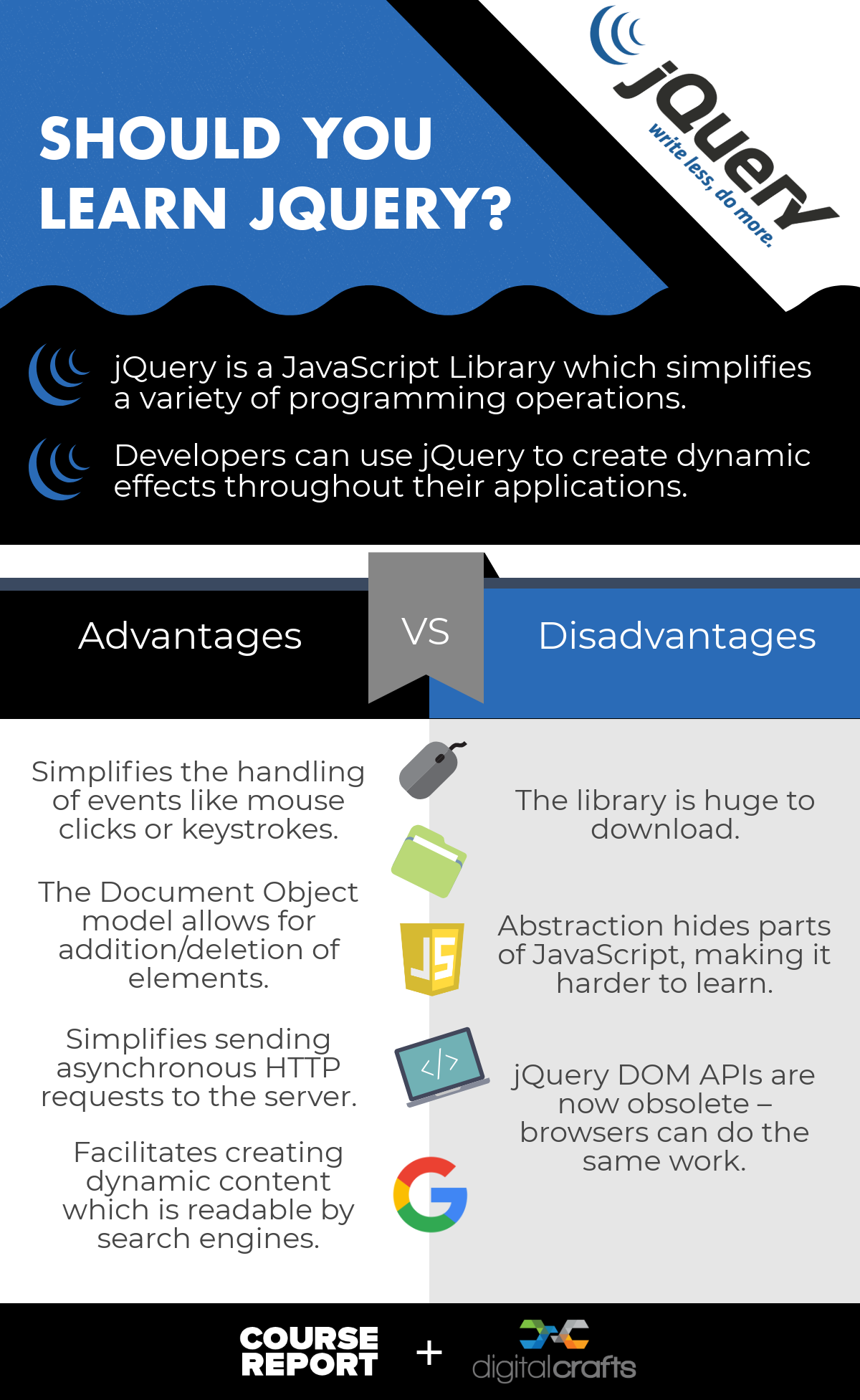 what-is-jquery-infographic-digital-crafts