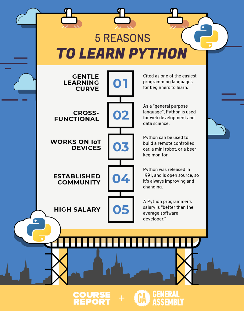 5-reasons-to-learn-python-programming