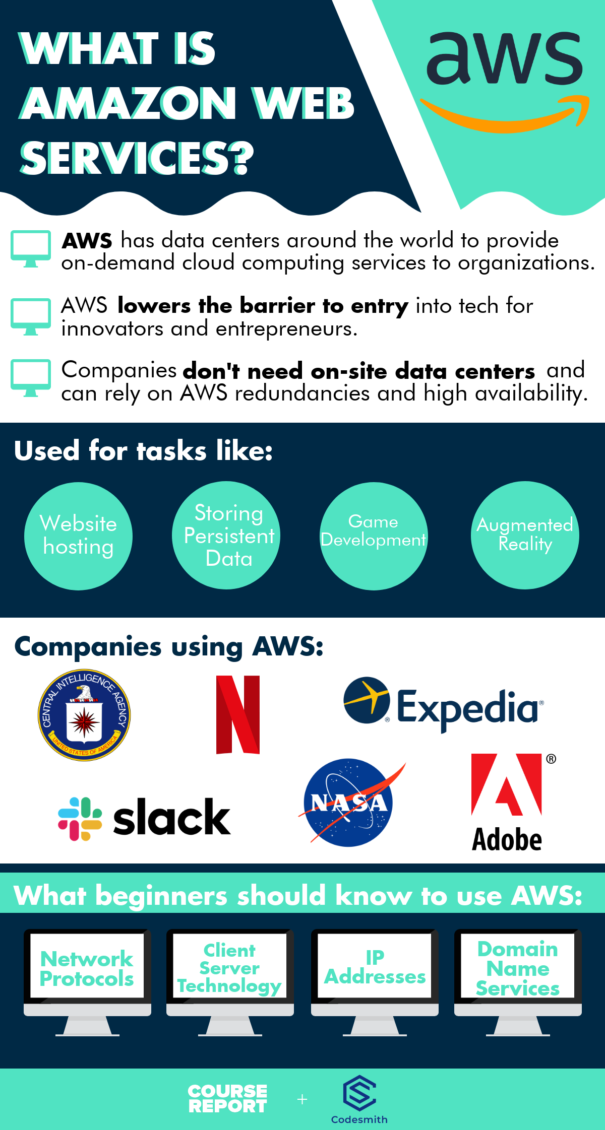 what-is-aws-learn-amazon-web-services-infographic