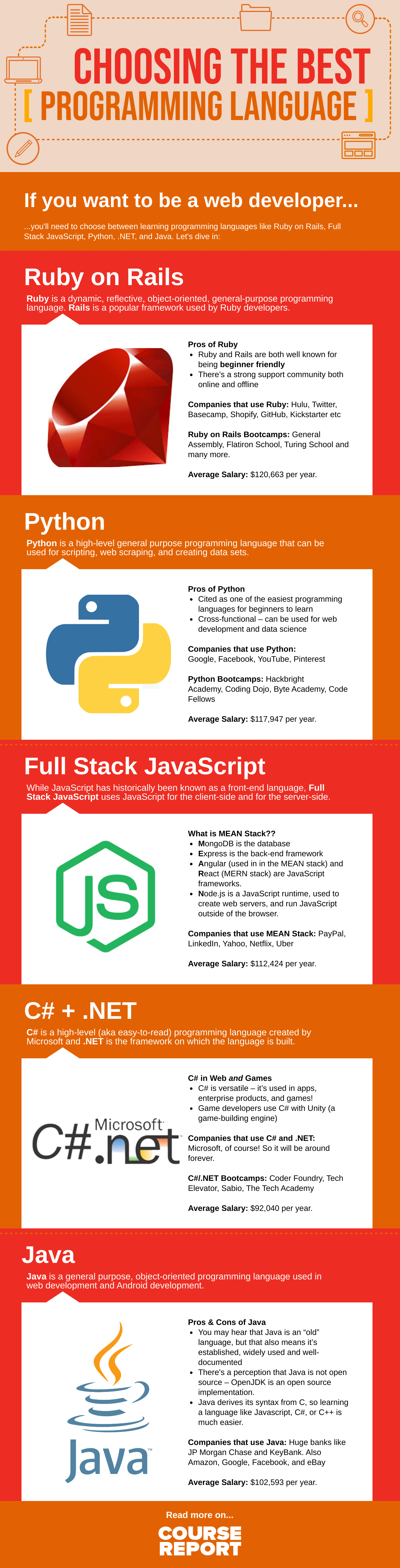 best-programming-language-to-learn-infographic