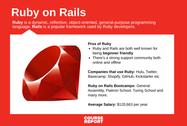 best-coding-language-for-beginners-ruby-on-rails-infographic