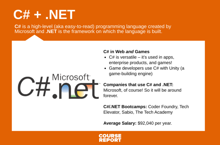 best-coding-language-for-beginners-c#.net-infographic