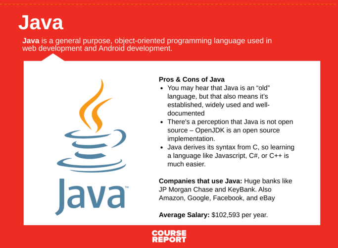 is-java-the-best-programming-language-to-learn