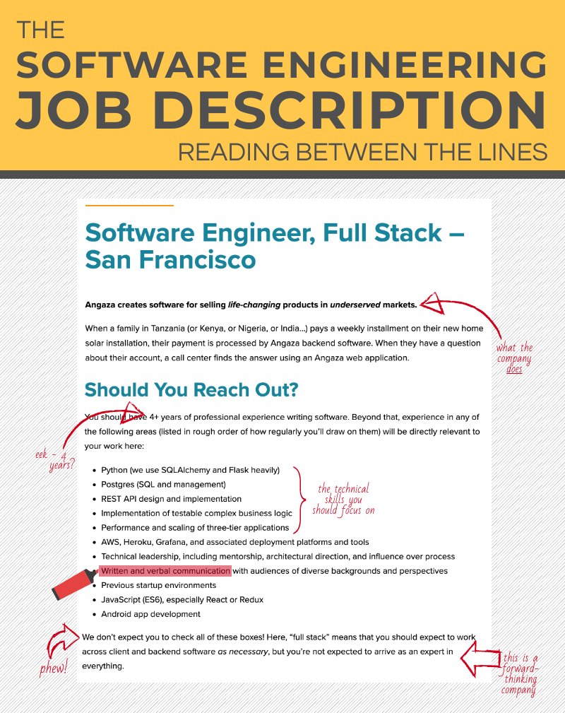software-engineering-job-description