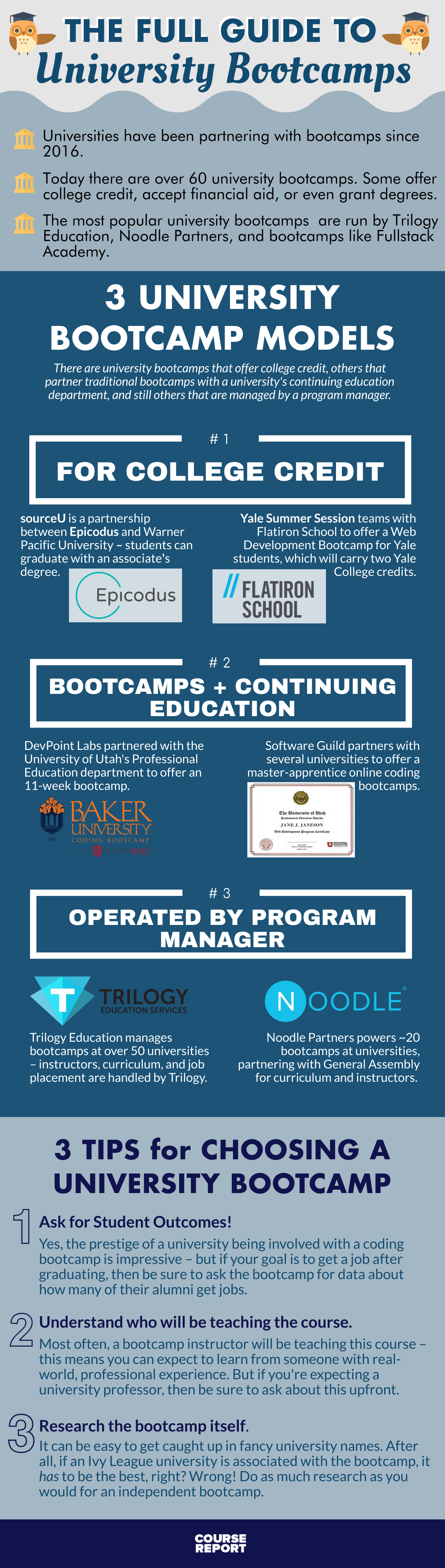university-coding-bootcamps-infographic