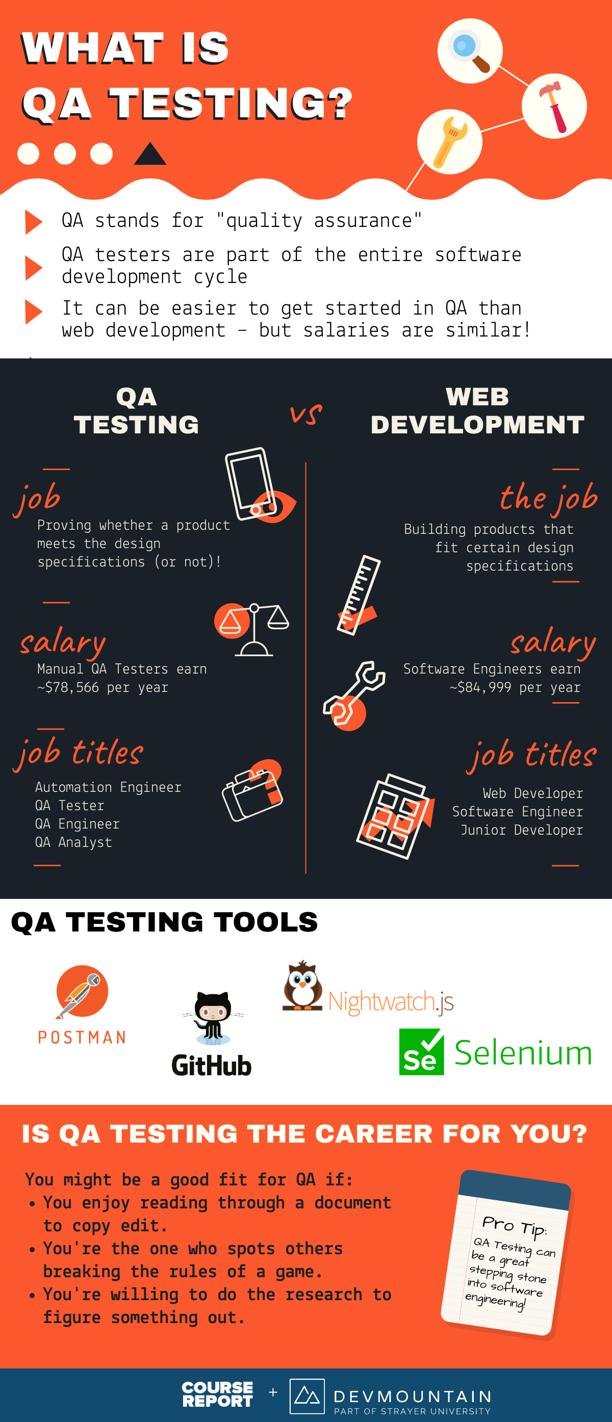 qa-engineer-career-guide-infographic