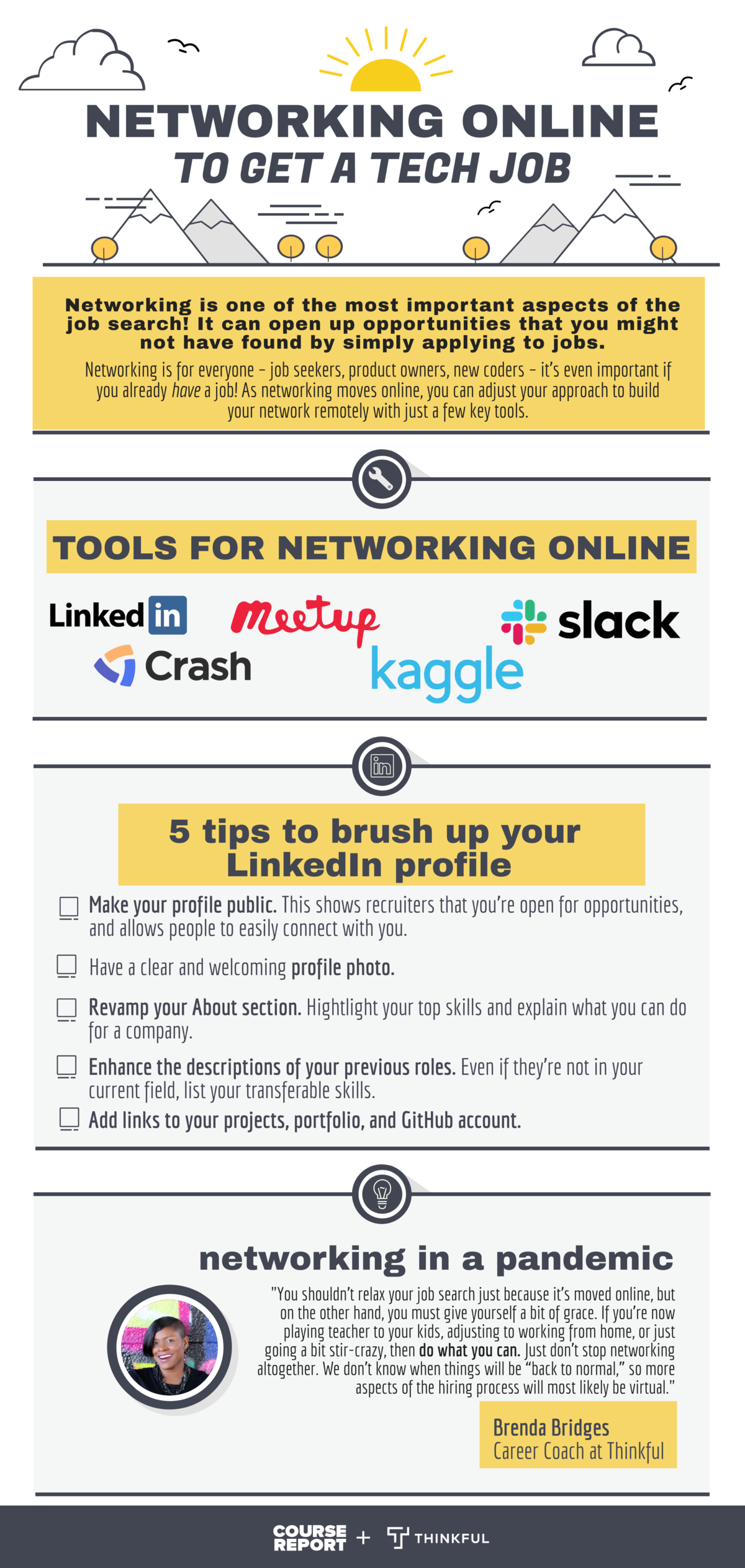 Guide to Networking Online