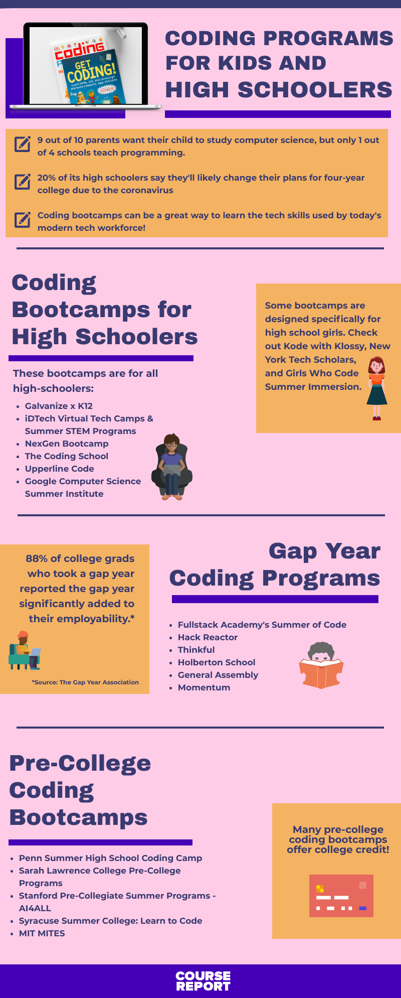 coding-bootcamps-for-high-schoolers