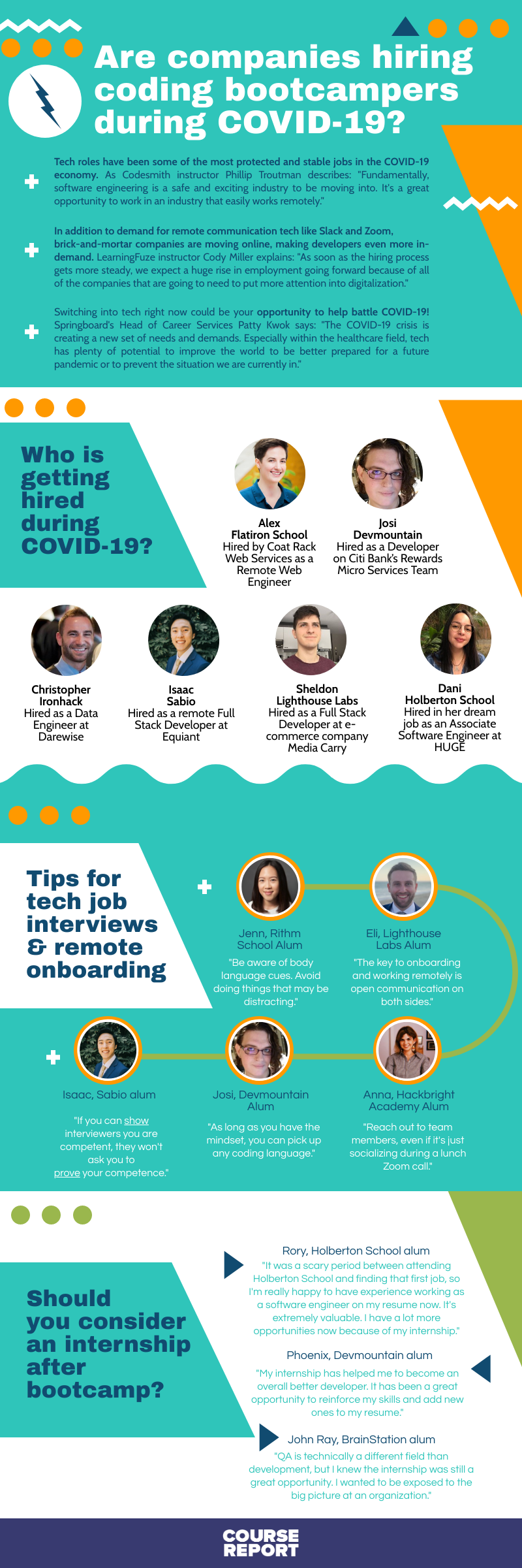 Are tech companies hiring coding bootcampers during COVID? infographic