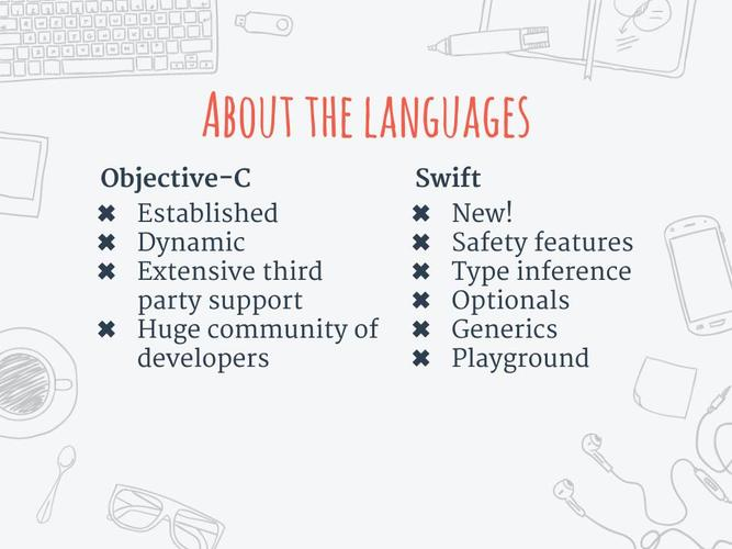 bloc-ios-languages-taught-objective-c-swift
