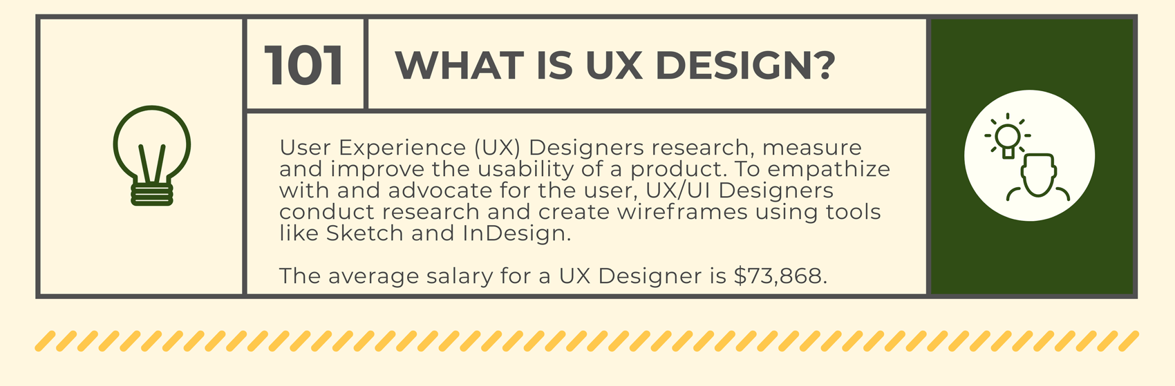 Ux design career track