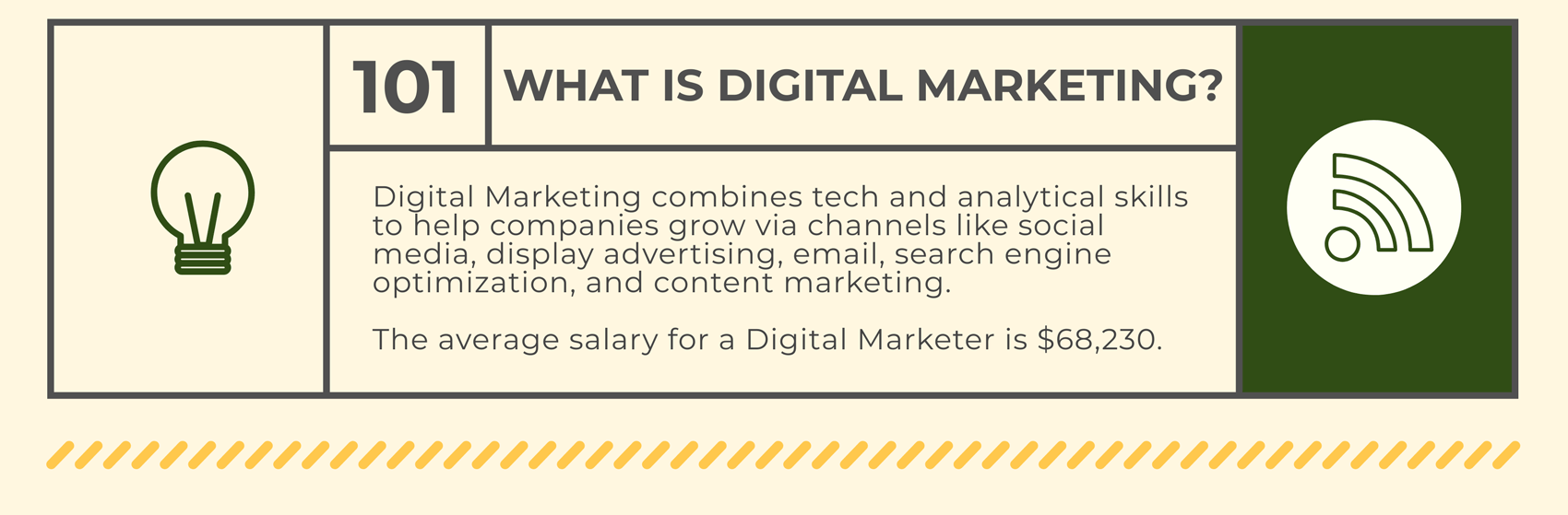 Digital marketing career track