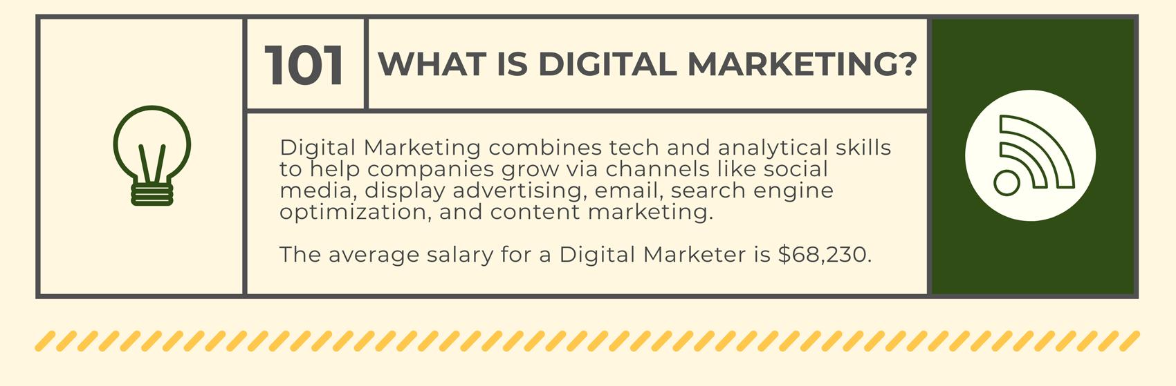 Digital marketing career track